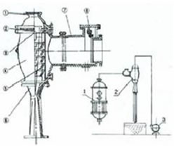 Pump motor drawing likewise Pump motor drawing furthermore Circulator Troubleshooting also Bronze Engine Cooling Pumps Pumps Marine Xylem additionally Sale 1957398 High Precision Sieving Starch 3 Phase Decanter Separator For Cassava Corn Wheat. on centrifugal water pump manufacturers